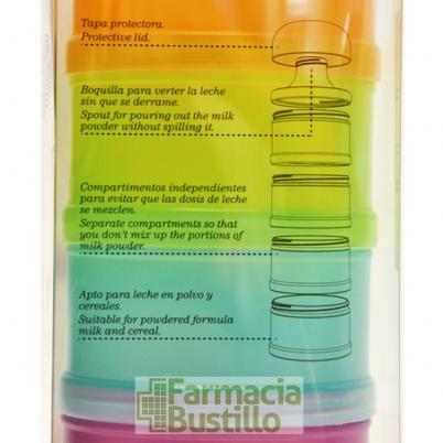 SUAVINEX Dosificador de Leche con 4 compartimentos (Detalle)