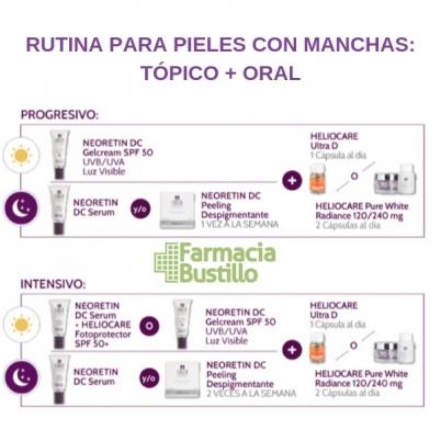 Rutina Neoretin para tratamiento de manchas: Tópico + oral