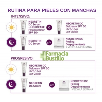 Rutina Neoretin para tratamiento de manchas